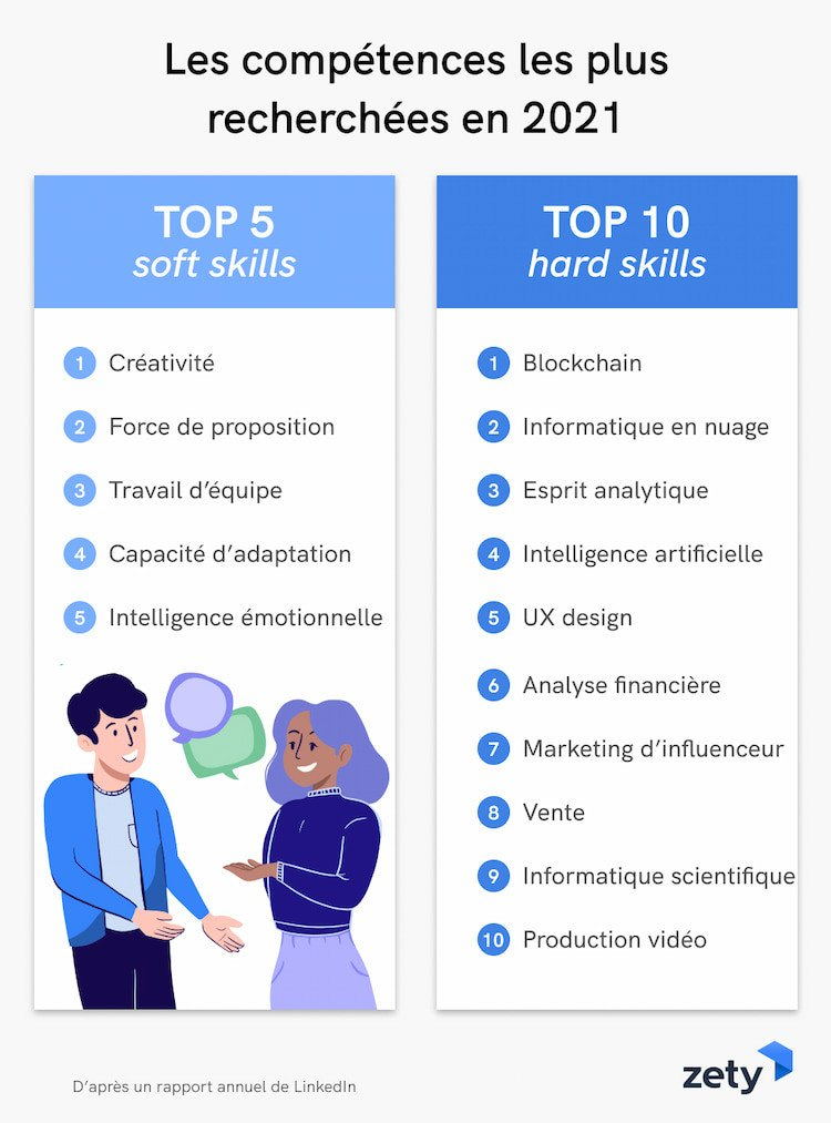 competences cv