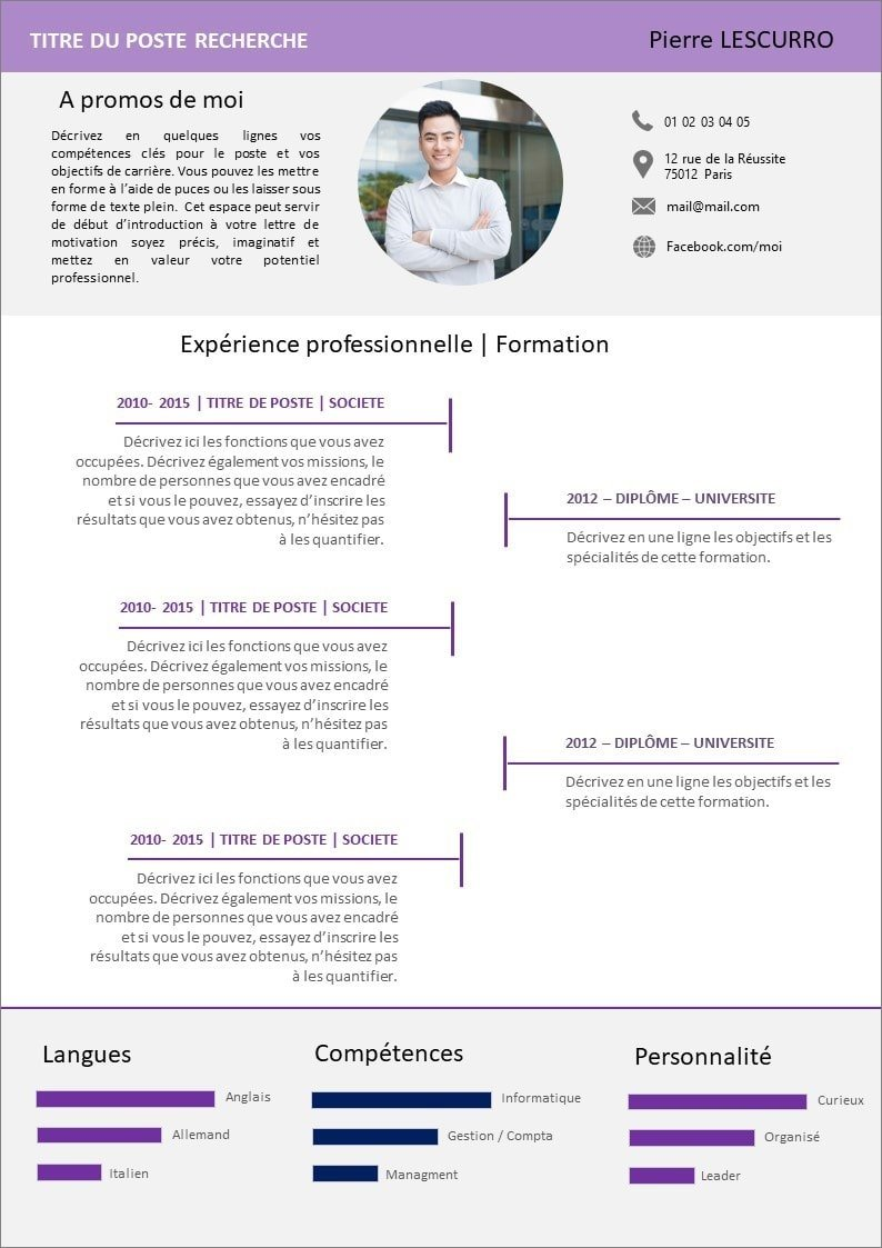cv motive professionnel