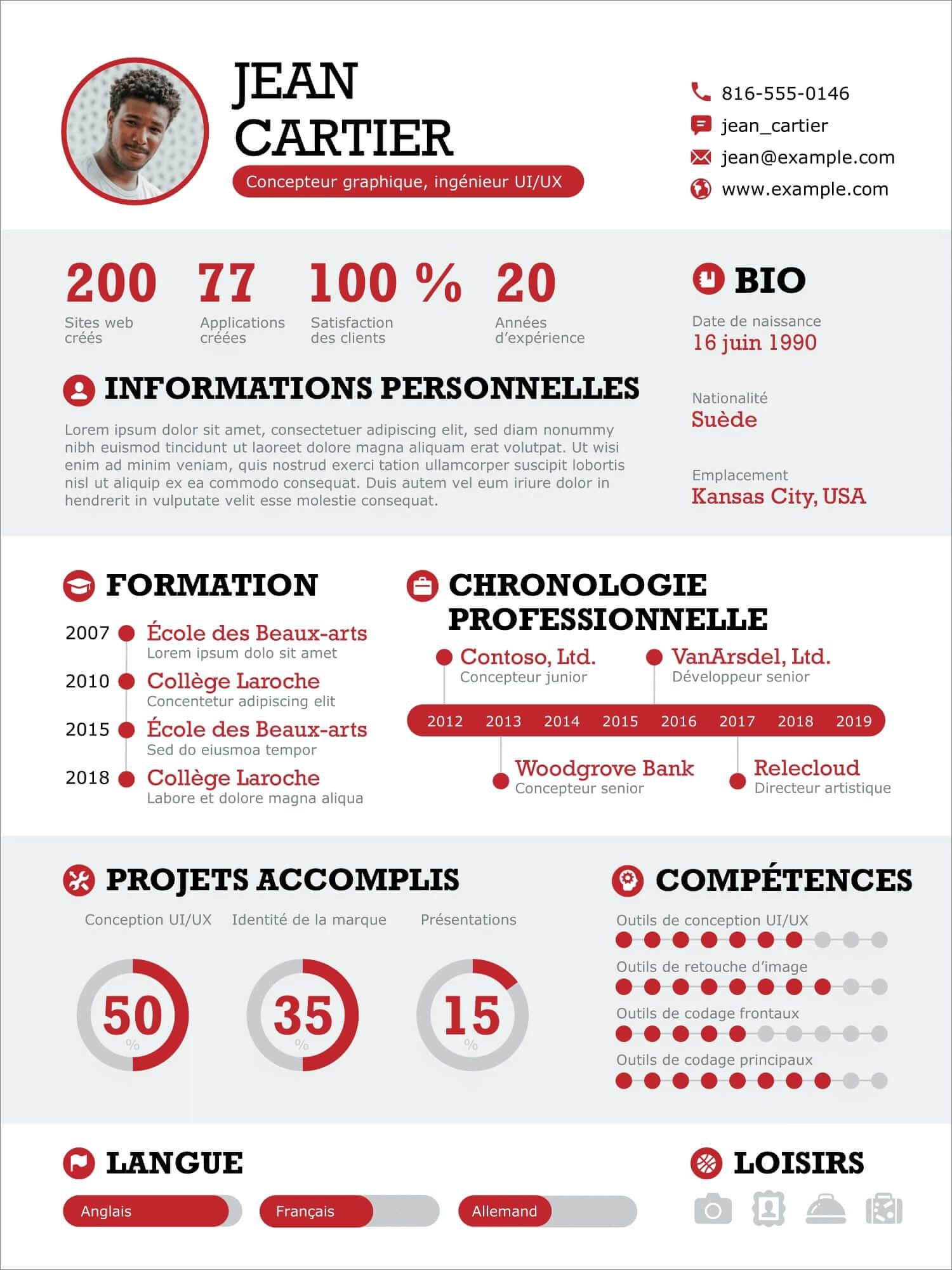 CV PowerPoint : les 17 meilleurs modèles de CV PPT gratuits